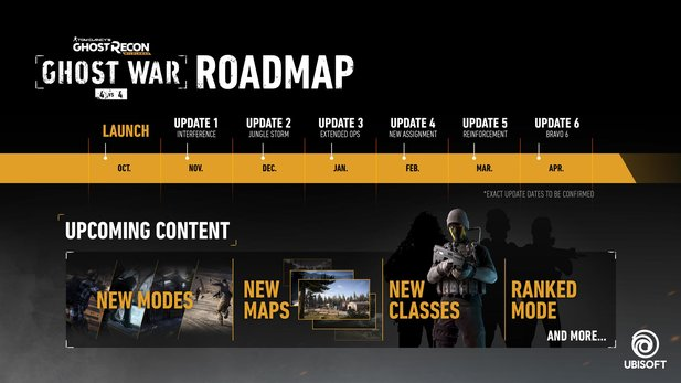 Ghost Recon: Wildlands Update-Roadmap