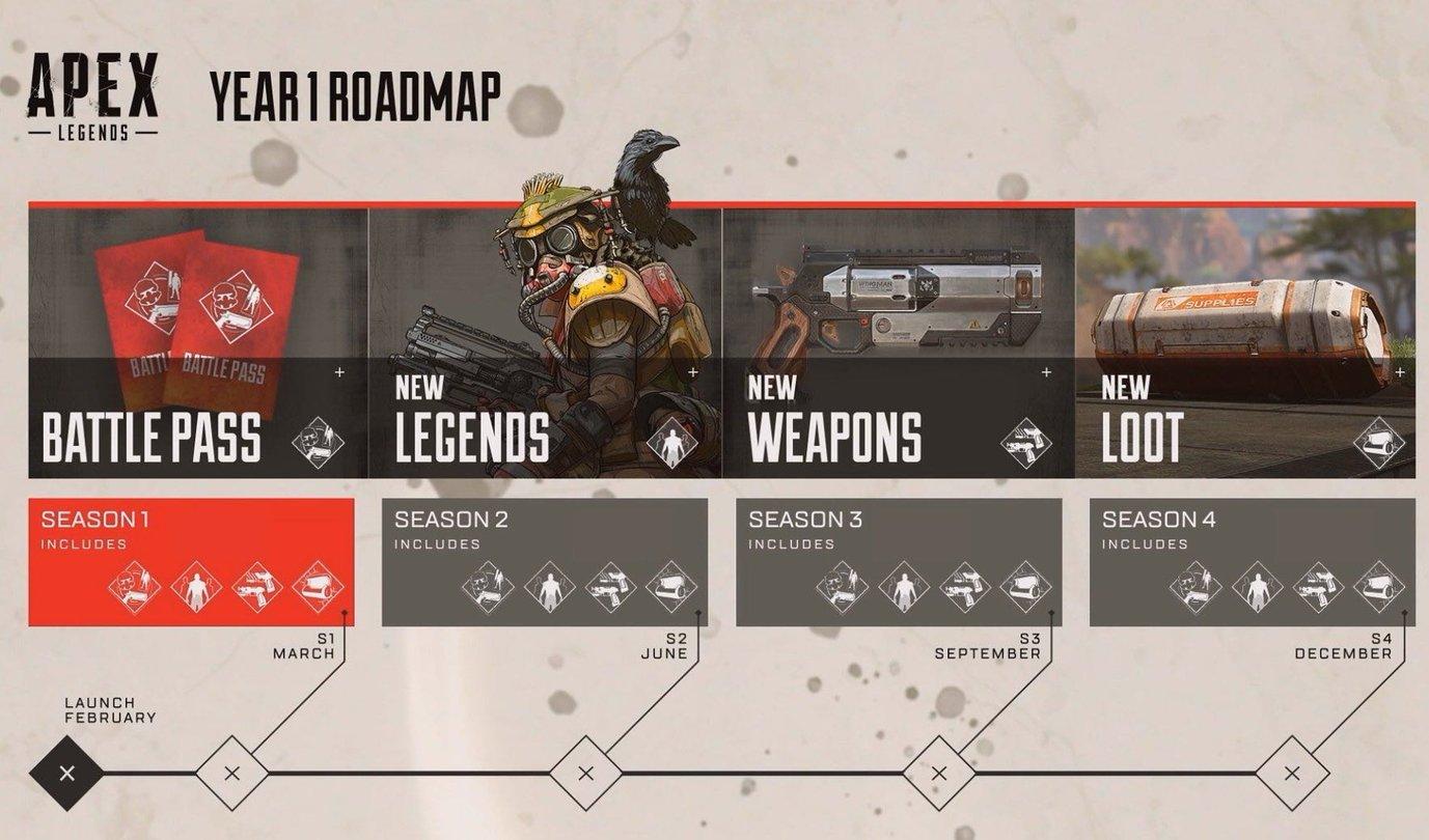 https://6images.cgames.de/images/gamestar/226/apex-legends-roadmap-2019_6057735.jpg