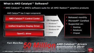 AMD Catalyst 10.12
