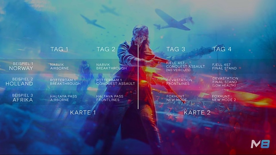 Battlefield 5: Angeblicher Maps-Leak von Mashed8